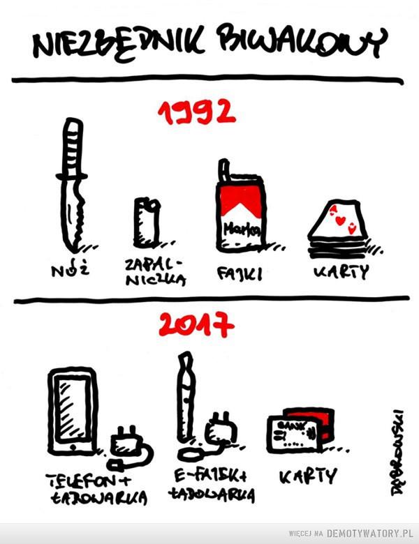 Niezbędnik biwakowy –  Niezbędnik biwakowy 1992Nóż zapalniczka fajki karty2017telefon, ładowarka e-fajki + ładowarka karty