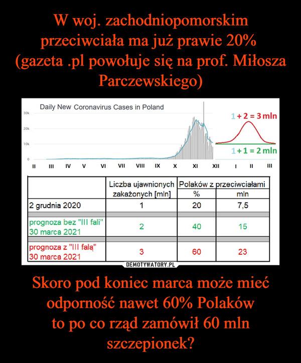 Skoro pod koniec marca może mieć odporność nawet 60% Polakówto po co rząd zamówił 60 mln szczepionek? –