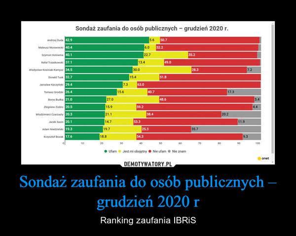 Sondaż zaufania do osób publicznych – grudzień 2020 r – Ranking zaufania IBRiS