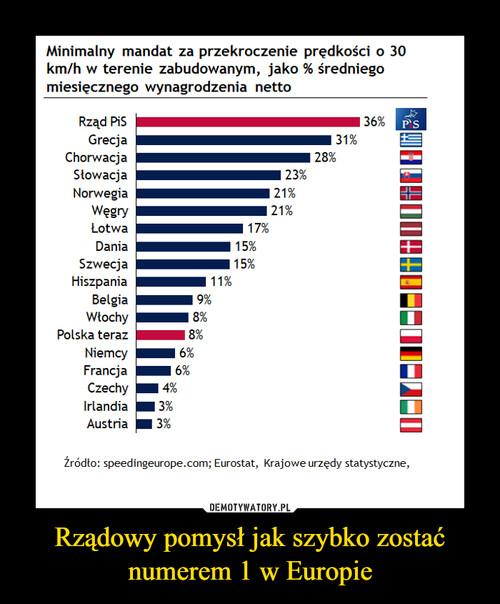 Rządowy pomysł jak szybko zostać numerem 1 w Europie