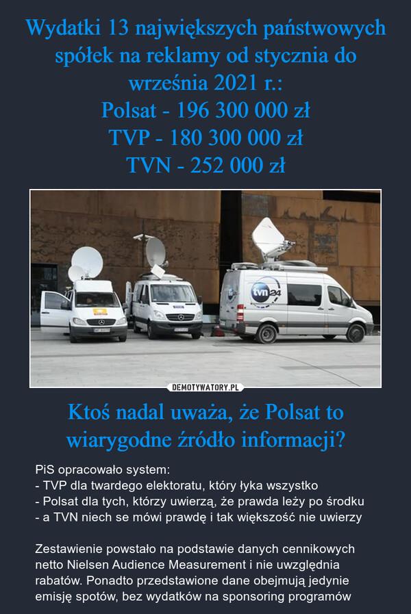 Ktoś nadal uważa, że Polsat to wiarygodne źródło informacji? – PiS opracowało system:- TVP dla twardego elektoratu, który łyka wszystko- Polsat dla tych, którzy uwierzą, że prawda leży po środku- a TVN niech se mówi prawdę i tak większość nie uwierzyZestawienie powstało na podstawie danych cennikowych netto Nielsen Audience Measurement i nie uwzględnia rabatów. Ponadto przedstawione dane obejmują jedynie emisję spotów, bez wydatków na sponsoring programów